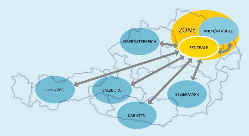 Geplante regionale Koordinationsstellen (türkis), Zentrale Koordinationsstelle (gelb)